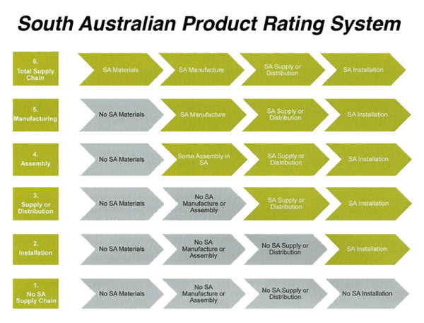 product_rating